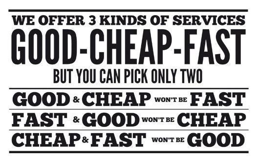 Good Cheap or Fast - jij mag kiezen