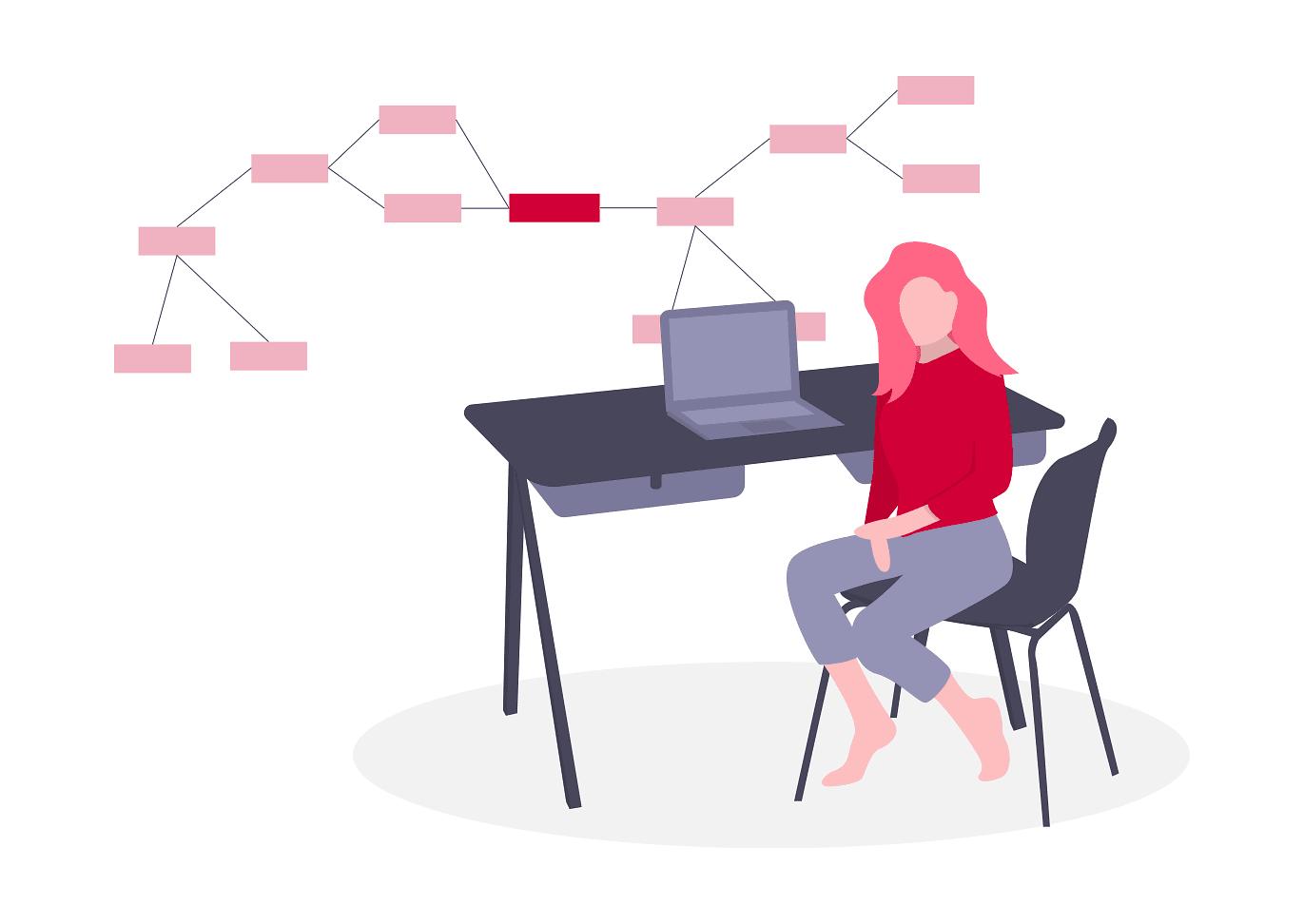 Hoe zet je Font Awesome icoontjes in je Divi website